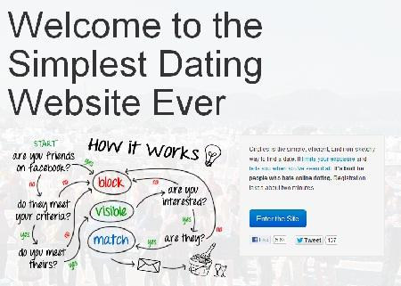 First time dating online